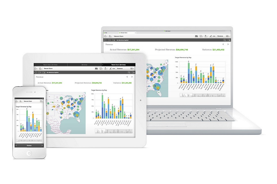 Business Intelligence | Benefizia