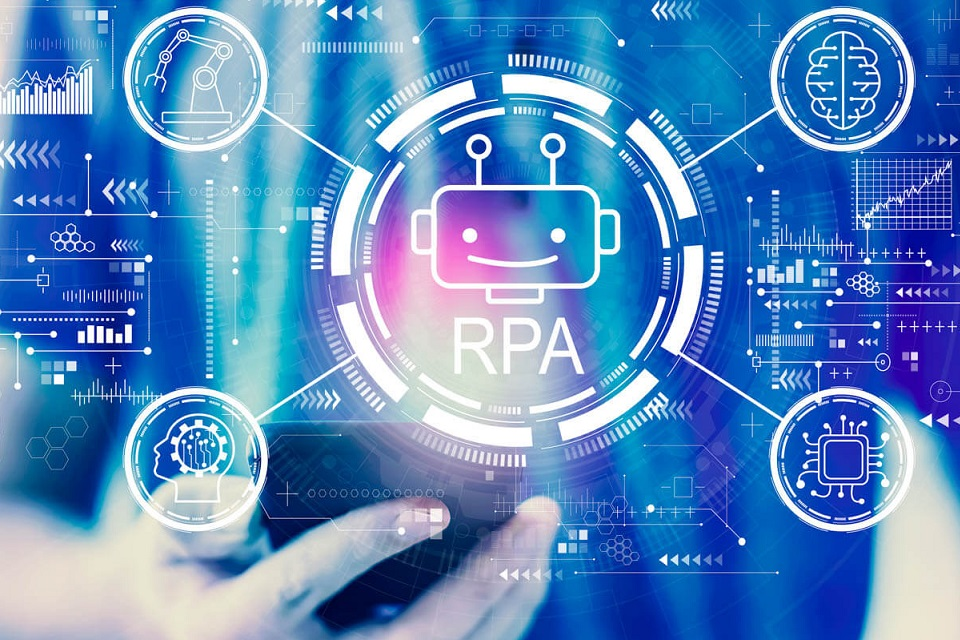 Robotic Process Automation RPA | Benefizia